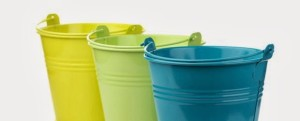 "Adam Hamilton's ""Three Buckets"" from his book Making Sense of the Bible."